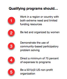 qualifying programs graphic